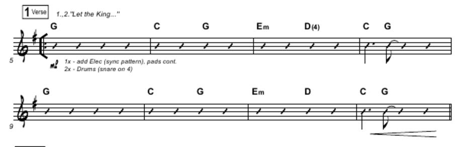 Chord Chart Conundrum Worship Artistry