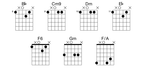 Guitar u00bb Guitar Chords G2 - Music Sheets, Tablature, Chords and Lyrics