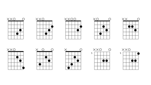 Guitar u00bb Guitar Chords Dsus - Music Sheets, Tablature, Chords and Lyrics