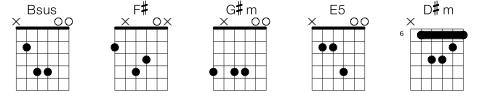 Chords (Capo 4)